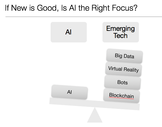 If New is Good, Is AI the Right Focus