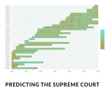 Data Science + Law: An Interview with LexPredict